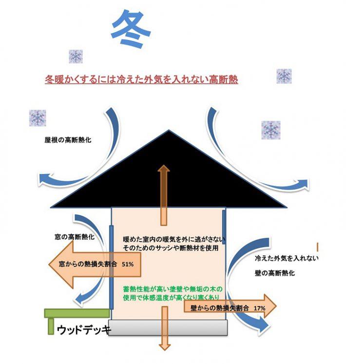 オリジナル住宅_02